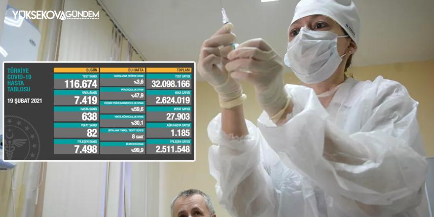 Son Durum: Koronavirüs tablosu açıklandı!
