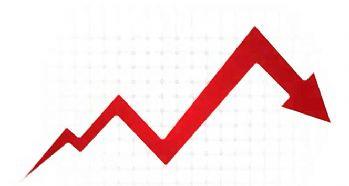 Tüketici güven endeksi Ağustos'ta azaldı